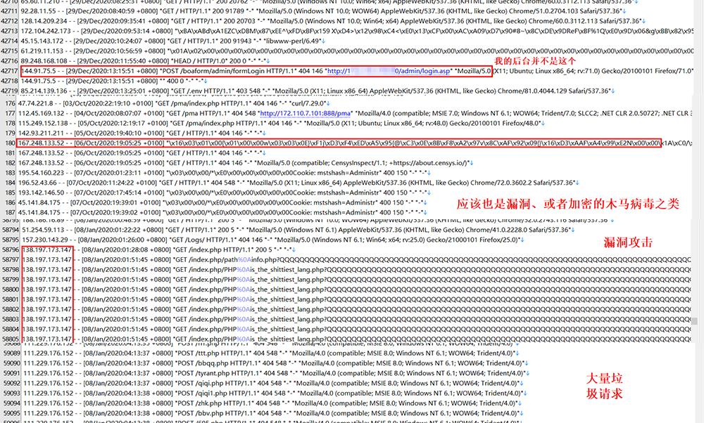 网站受到非法拉取文件、进行漏洞攻击,以及恶意搜索引擎蜘蛛爬虫大量访问